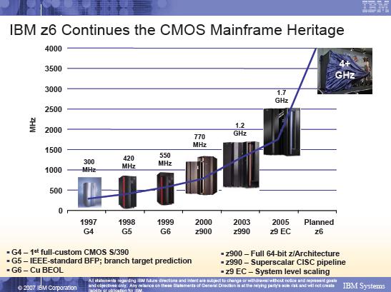 IBM z6 heritage slide